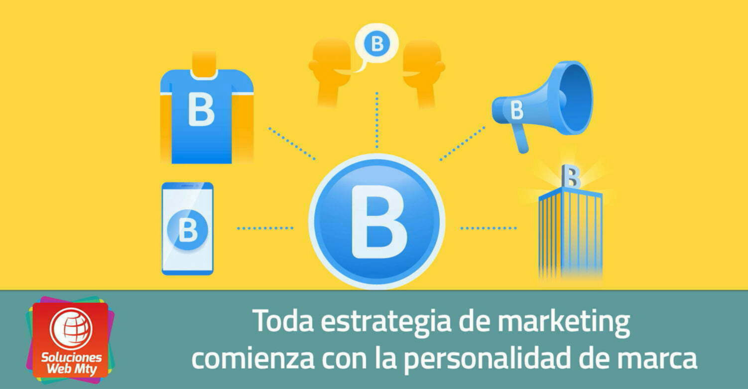 Toda estrategia de marketing comienza con la personalidad de marca