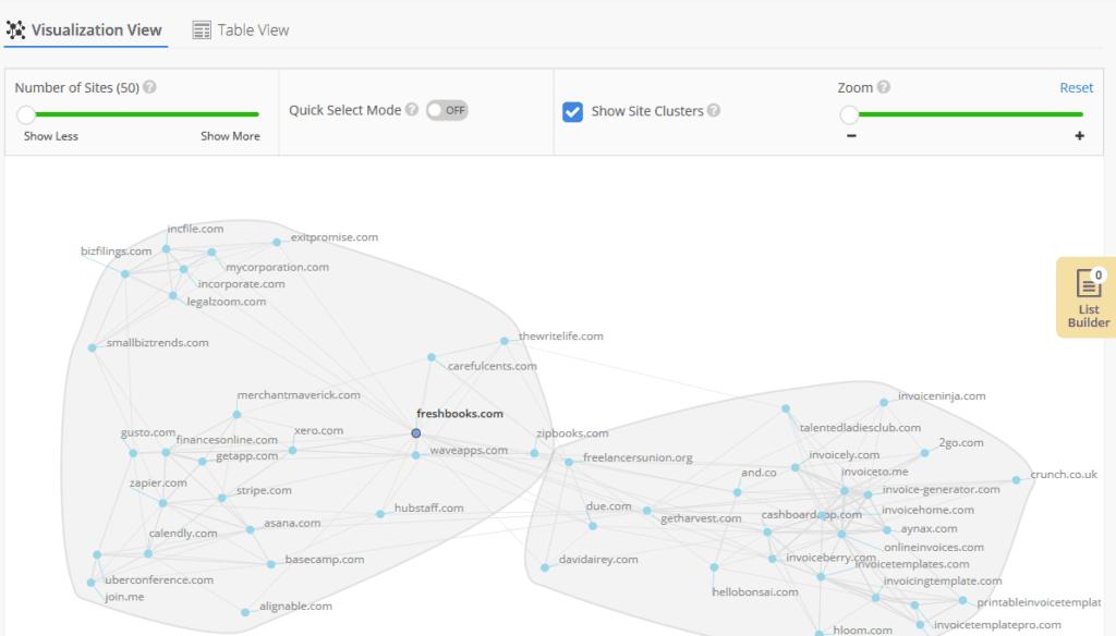 Backlinks de sitios relacionados